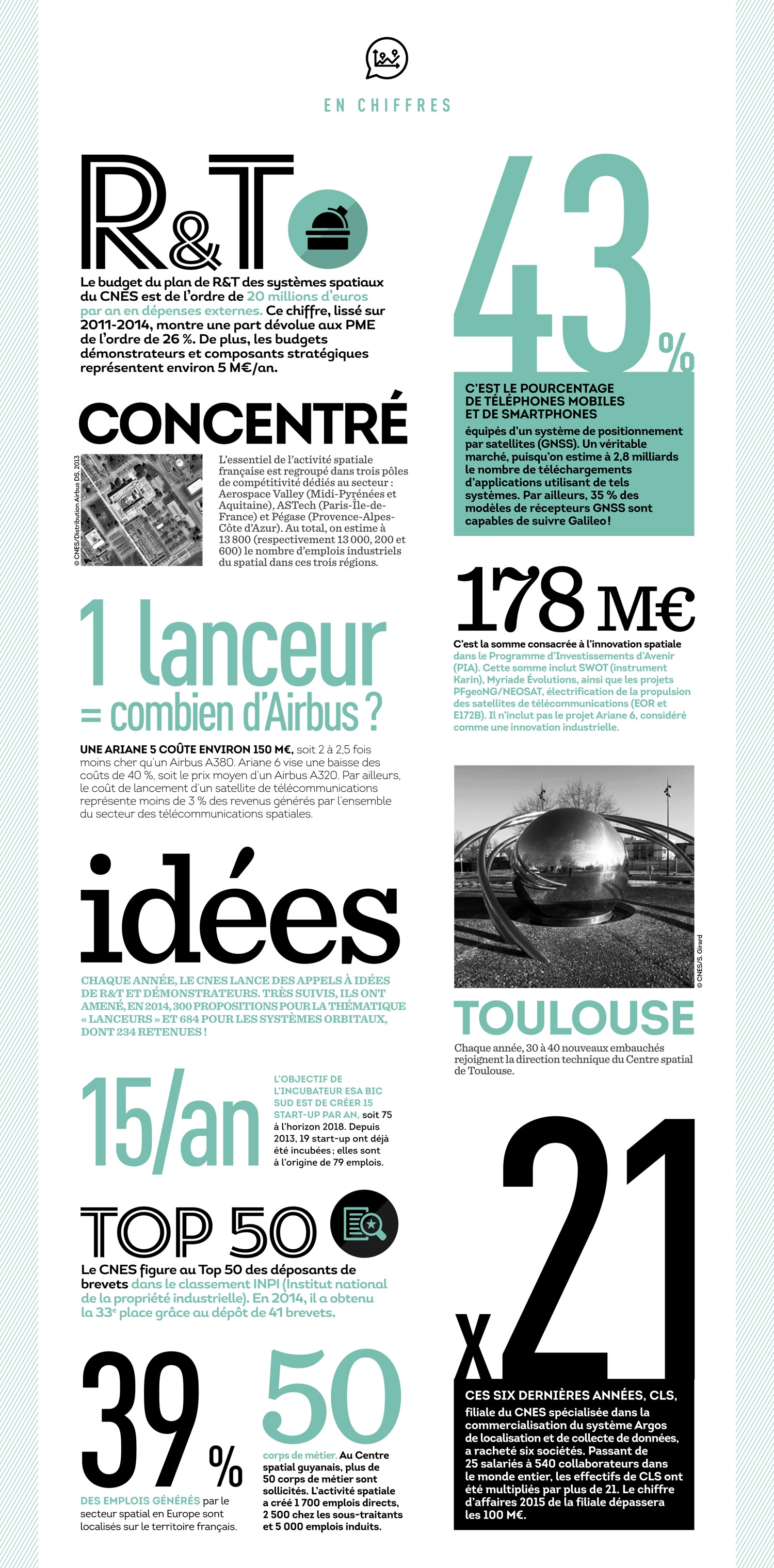is_chiffres-innovation-cnesmag66_fr.jpg